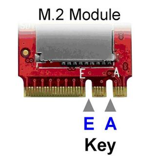 Conector M.2 A-E keyed